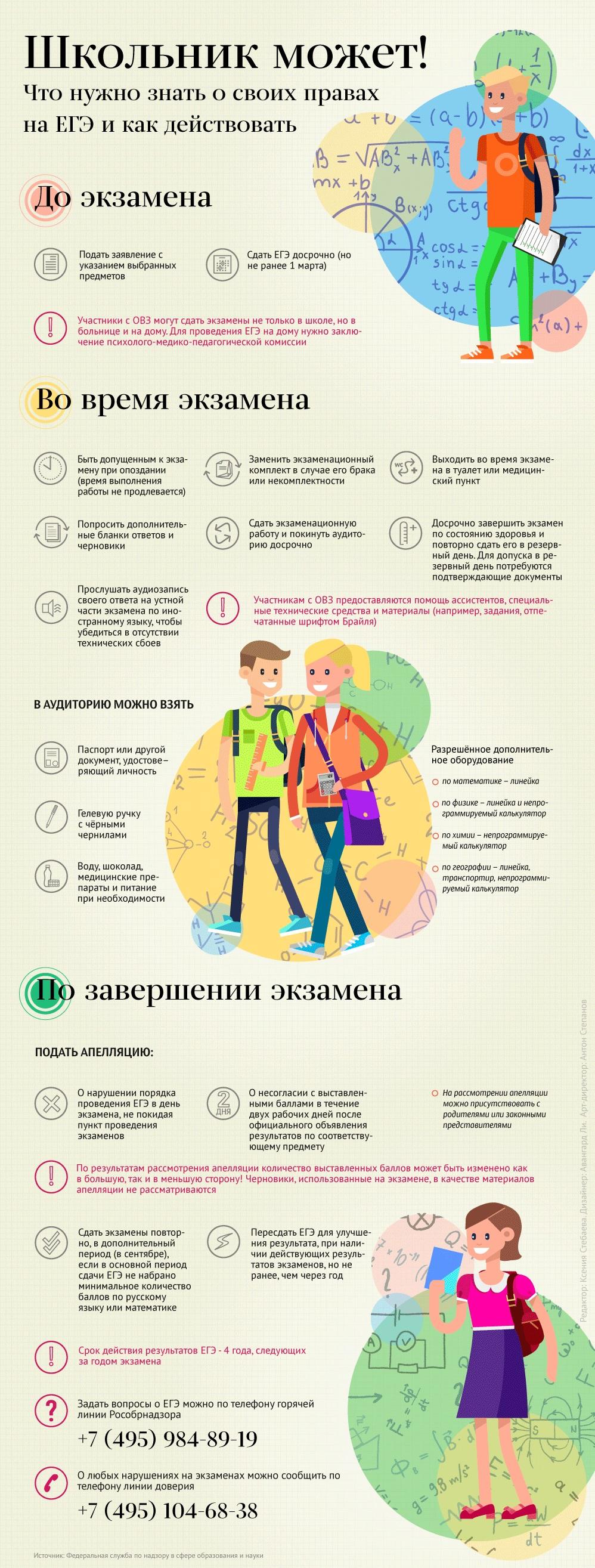 """инфографикой """"О правах школьника на ЕГЭ""""."""